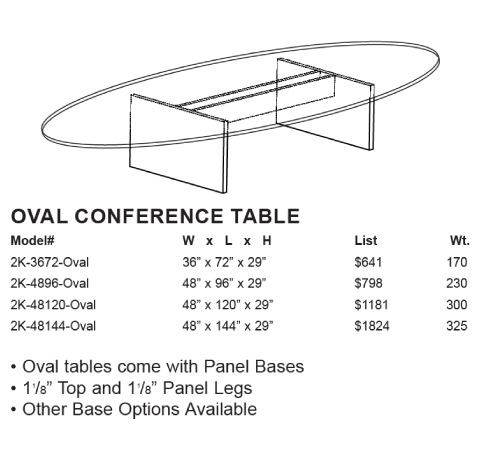 Case 2K Oval Conference Tables