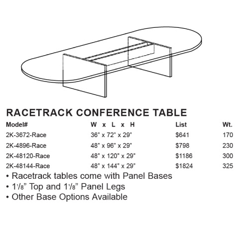 Case 2K Racetrack Conference Tables