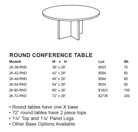 Case 2K Round Conference Tables