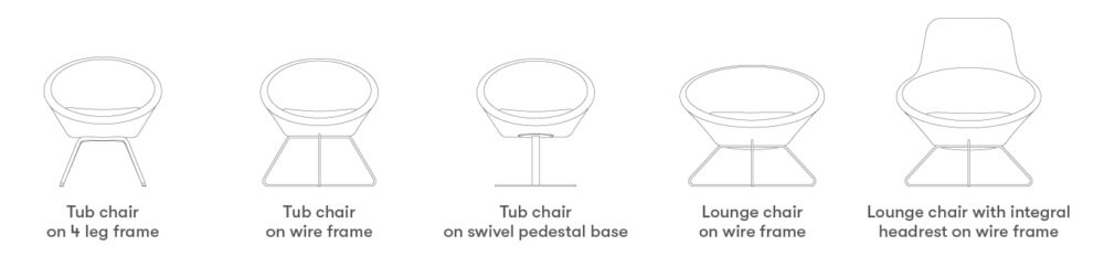Allermuir Conic Seating Product Range