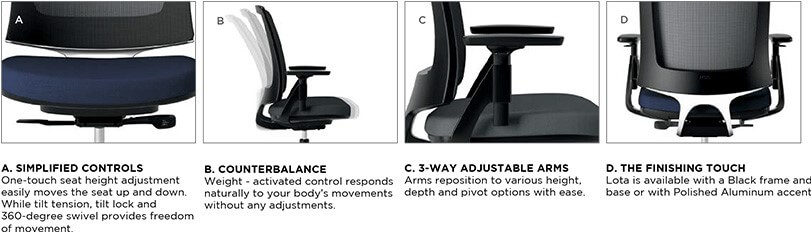 HON Lota Task Chair Features