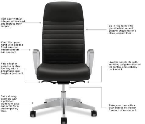 HON Merit Executive Conference Chair Details